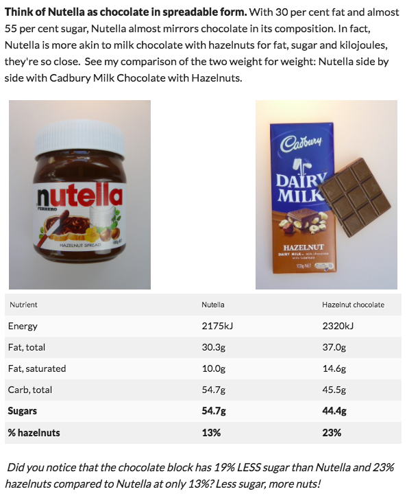 Nutella Ingredients: A Case Study in Food Labels